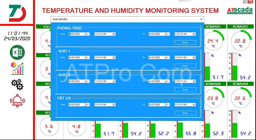 phần mềm hệ thống cảnh báo nhiệt độ kho lạnh