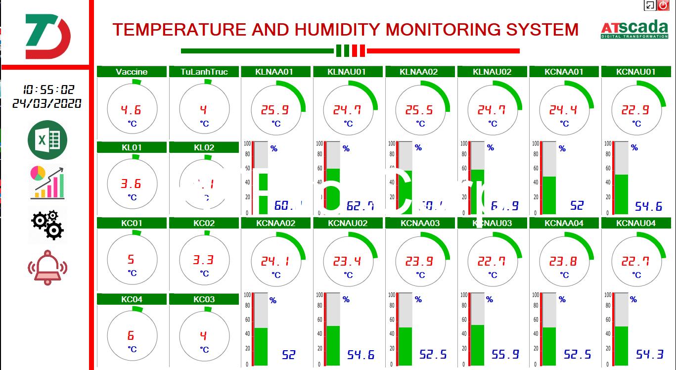 phần mềm hệ thống cảnh báo nhiệt độ kho thuốc