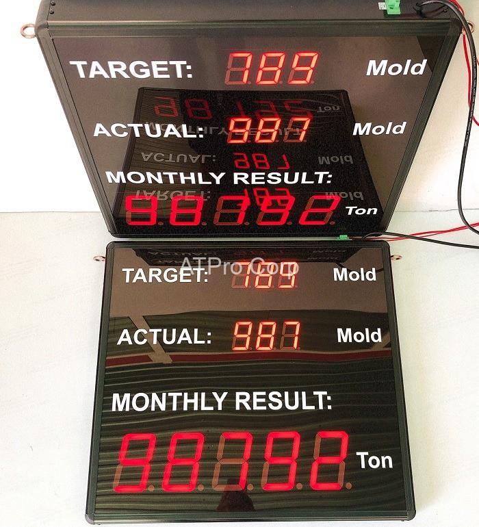 bảng điện tử năng suất công nghiệp