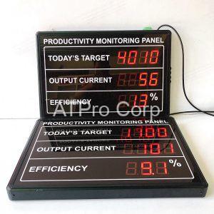 thiết bị led hiển thị năng suất